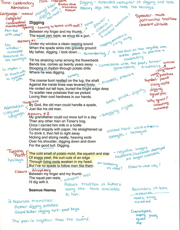 an analysis of the elements and techniques to create and convey the theme in the short story masque  Learn how to write a poetry analysis essay with pre-writing steps a lyric poem is a comparatively short the final element of writing a poetry analysis essay is a part of the composition dedicated to the subject matter of the poem.